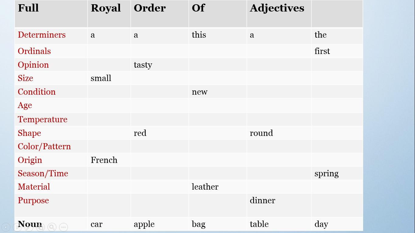 full royal order 1