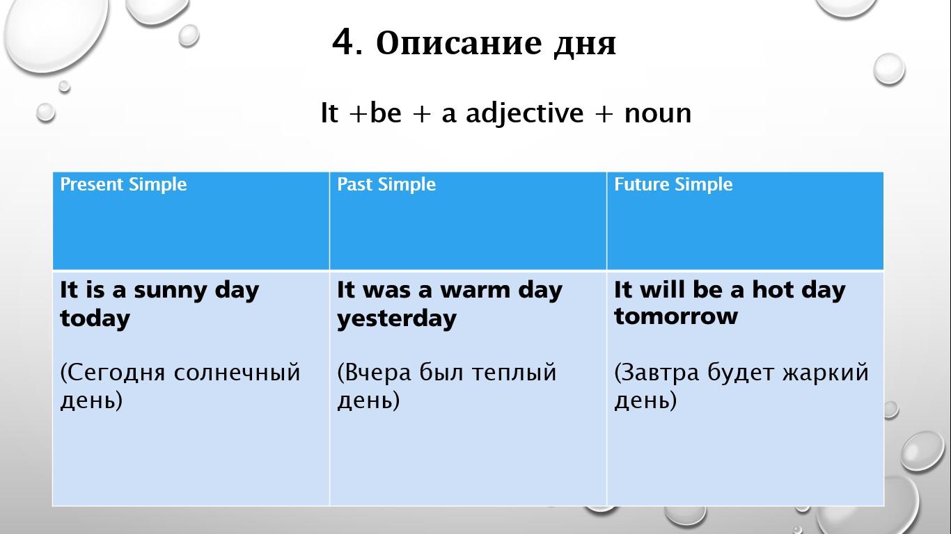 описание дня